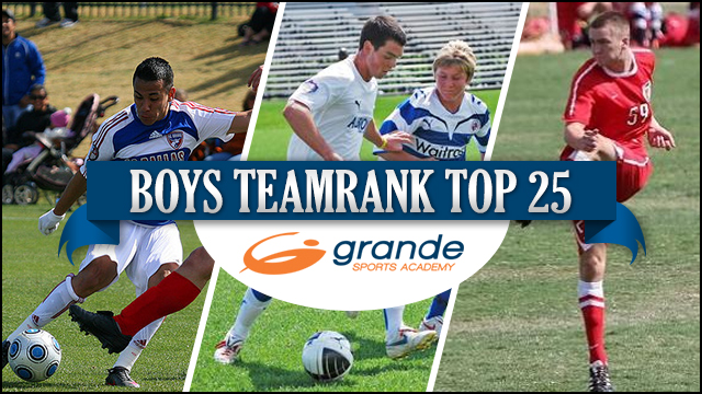 TeamRank Update: U13-U15 Boys