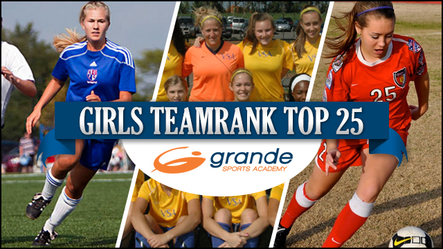 Grande Sports TeamRank girls U16-U18 update