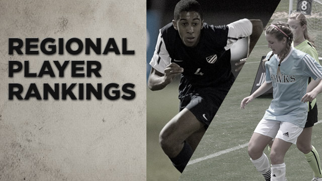 2017 Boys Regional Rankings update