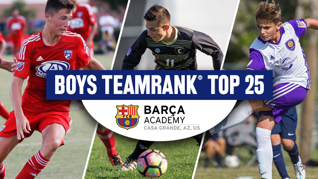 Barca Academy Boys TeamRank Top 25