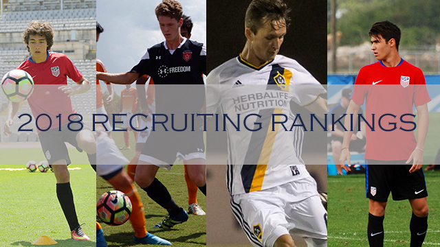 Recruiting Rankings
