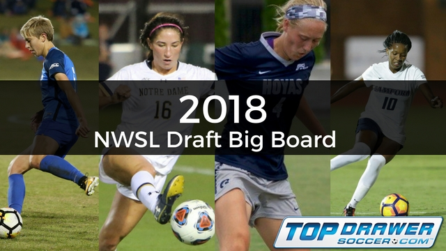 2018 NWSL College Draft Big Board