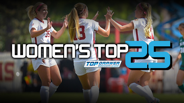 TopDrawerSoccer Women's DI Top 25: Aug. 27